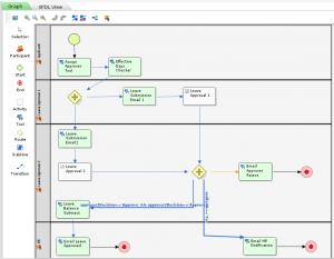 Joget Workflow-Designer